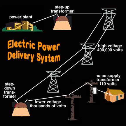 DESIGN OF POWER SYSTEM STABILIZER - ethesis